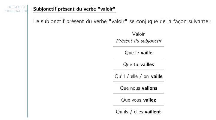 Conjuguer Le Verbe Valoir Au Subjonctif Present