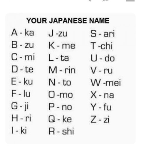 12+ Names with k japanese information