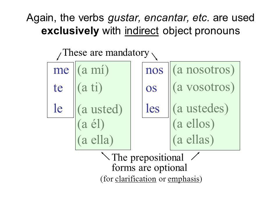 Learn Spanish Mg Books Gustar Encantar Wattpad