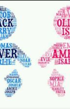 Character Names by Emalee_Anna