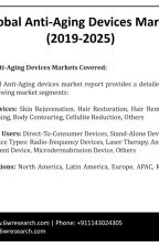 Global Anti-Aging Devices Market (2019-2025) by 6wresearchmarkets