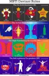 MBTI   The 16 Personality Types cover