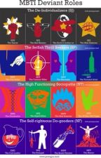MBTI | The 16 Personality Types by satireorchestra