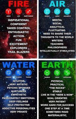 Soulmates virgo and sagittarius Which Zodiacs