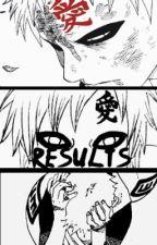 [RESULTS] Winter Naruto Wattys' 2015 by NarutoWattys