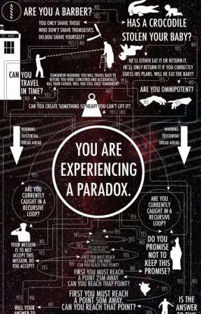 Paradox Poem by b28thomason