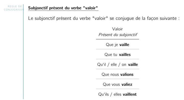 Francais 3e Chapitre 14 Le Subjonctif Wattpad